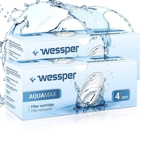 Wessper 8er Pack Aquamax Wasserfilter Kartuschen komp. mit BRITA Maxtra, AmazonBasics WES003