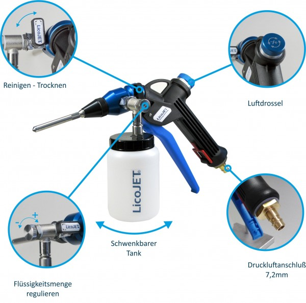 LicoJET evo Industrie Reinigungspistole Druckluftpistole cleaning technology