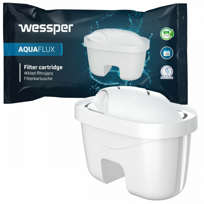 Wessper Wasserfilter kompatibel mit Laica Bi-Flux, alternative Kartuschen
